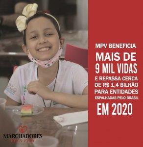 NÚMEROS 2020